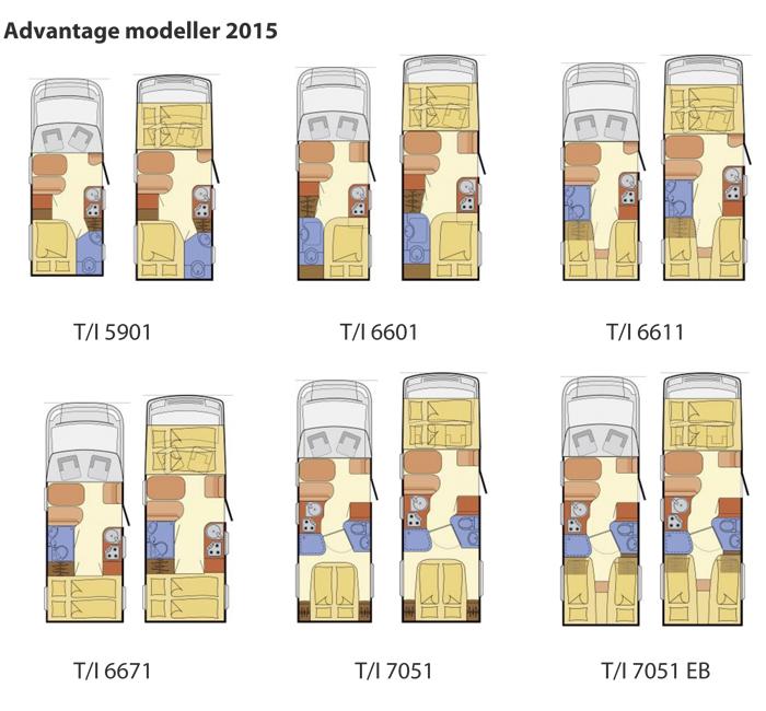Advantage 2015 leveres med disse seks interiørene. Illustrasjon: Dethleffs.